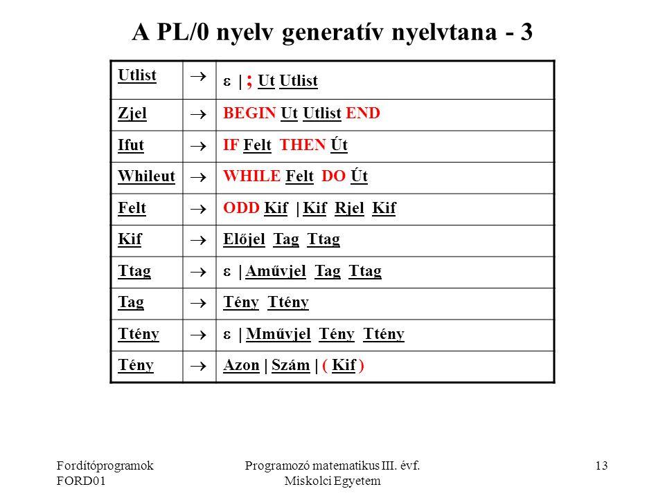 A PL/0 nyelv generatív nyelvtana - 3