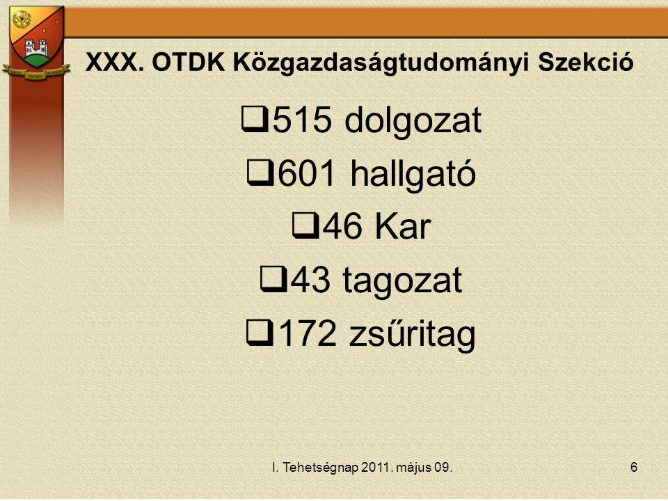 XXX. OTDK Közgazdaságtudományi Szekció