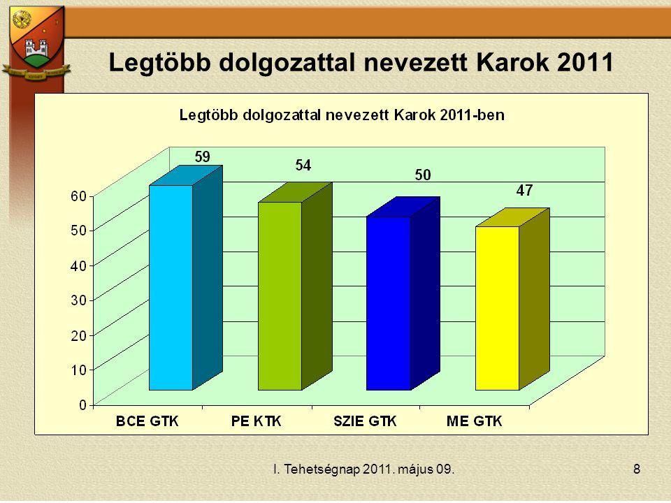 Legtöbb dolgozattal nevezett Karok 2011