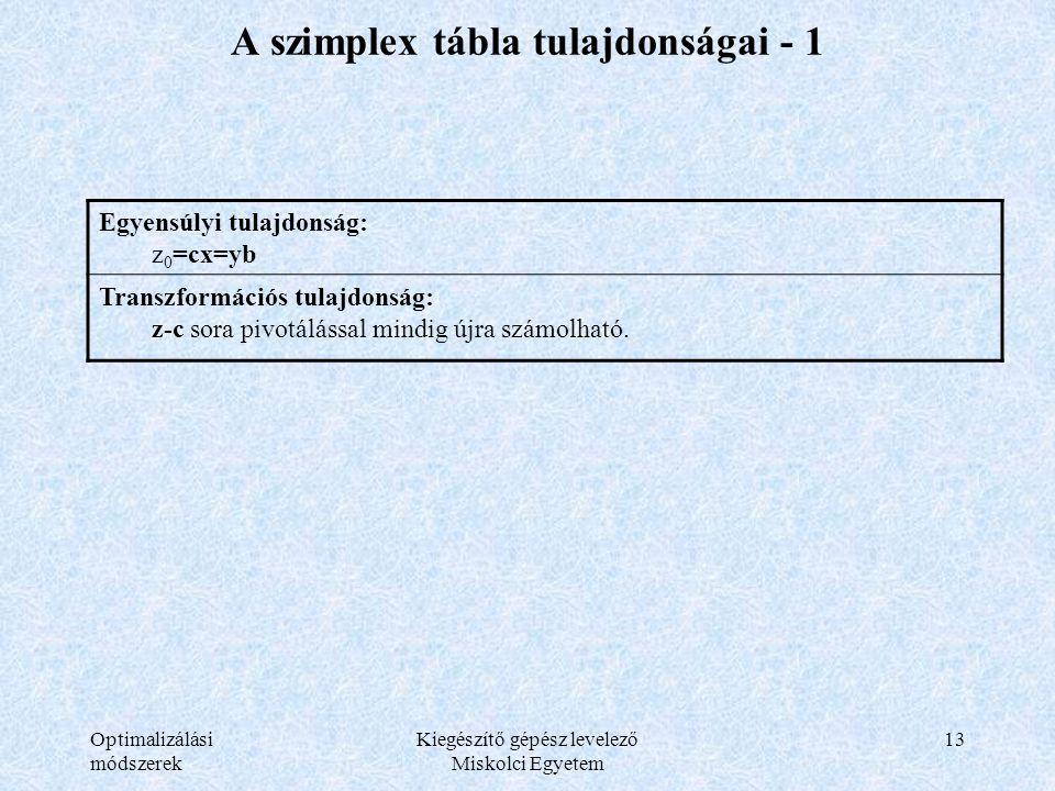 A szimplex tábla tulajdonságai - 1