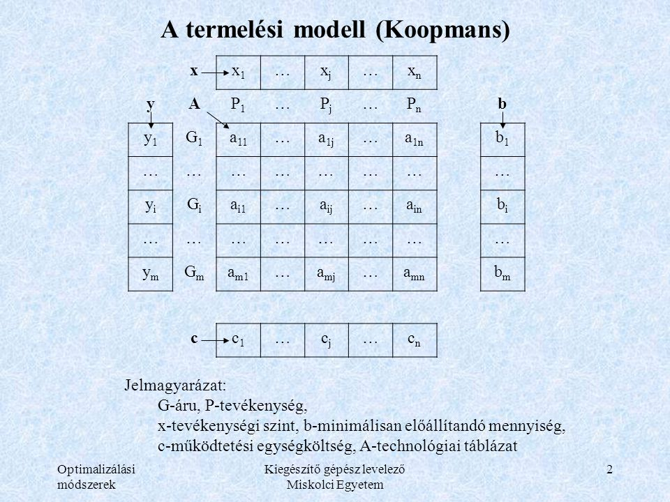 A termelési modell (Koopmans)