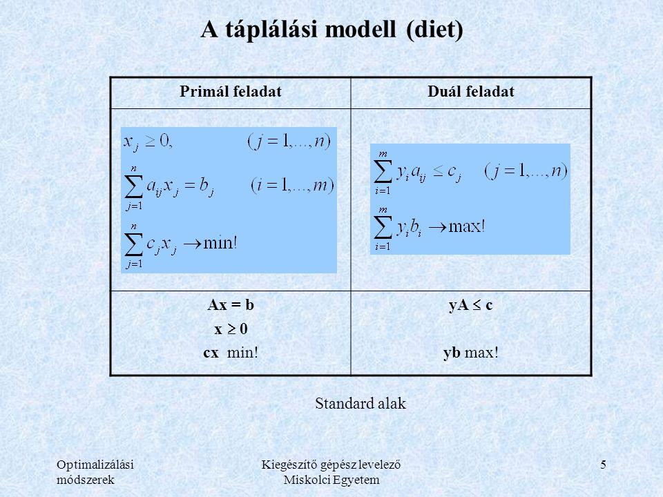 A táplálási modell (diet)
