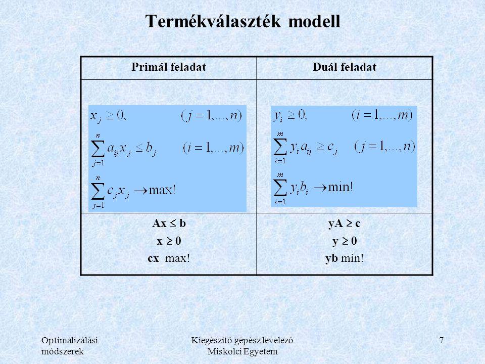 Termékválaszték modell