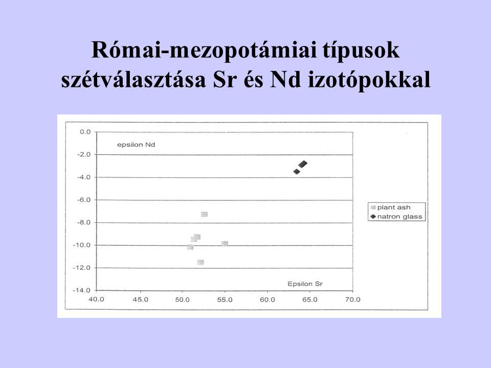 Római-mezopotámiai típusok szétválasztása Sr és Nd izotópokkal