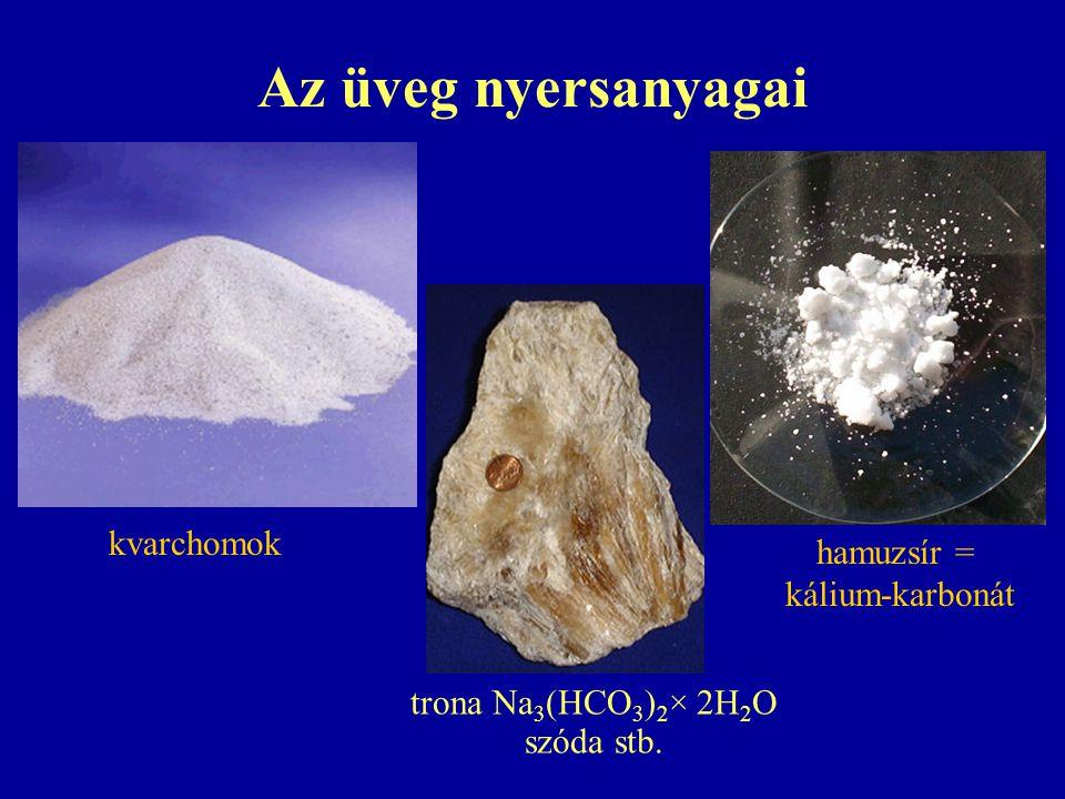 Az üveg nyersanyagai kvarchomok hamuzsír = kálium-karbonát