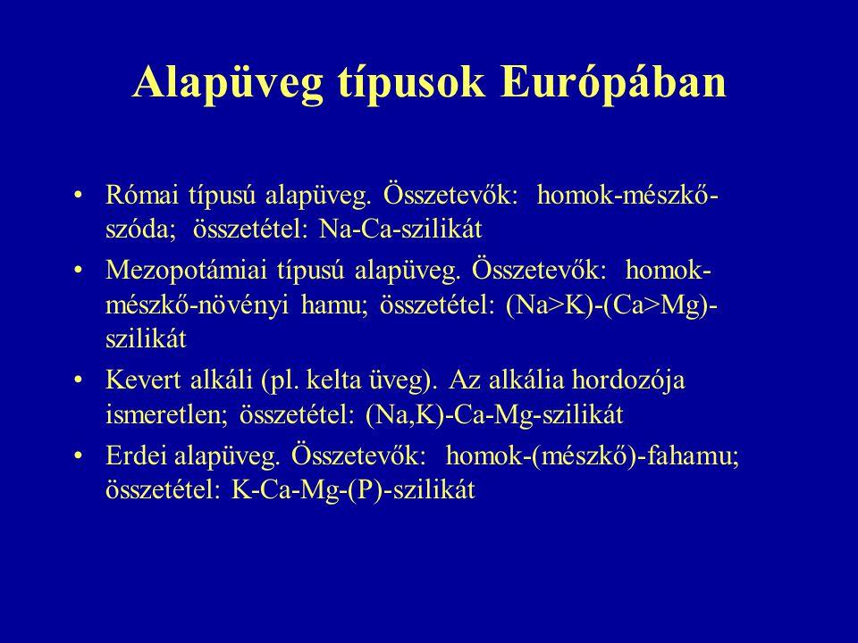 Alapüveg típusok Európában