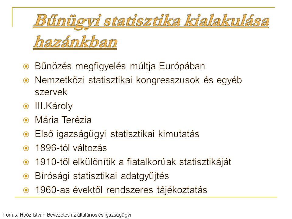 Bűnügyi statisztika kialakulása hazánkban