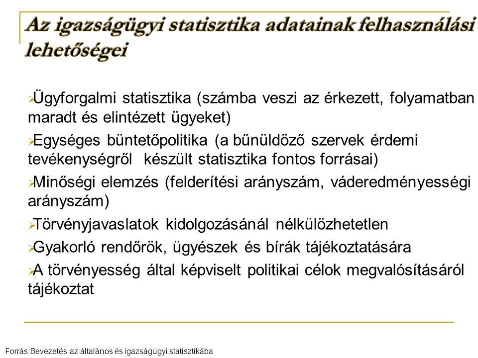 Az igazságügyi statisztika adatainak felhasználási lehetőségei