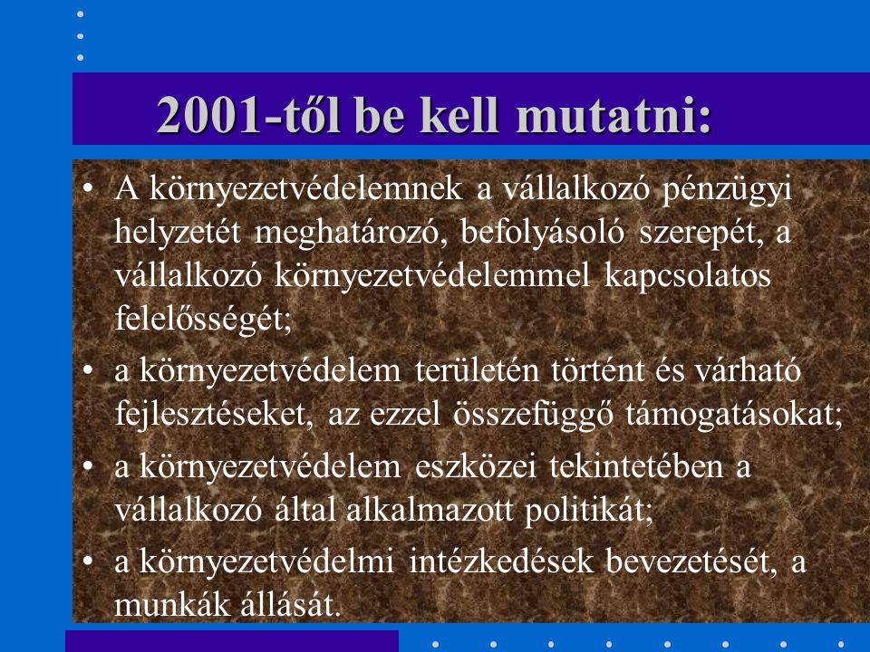 2001-től be kell mutatni: