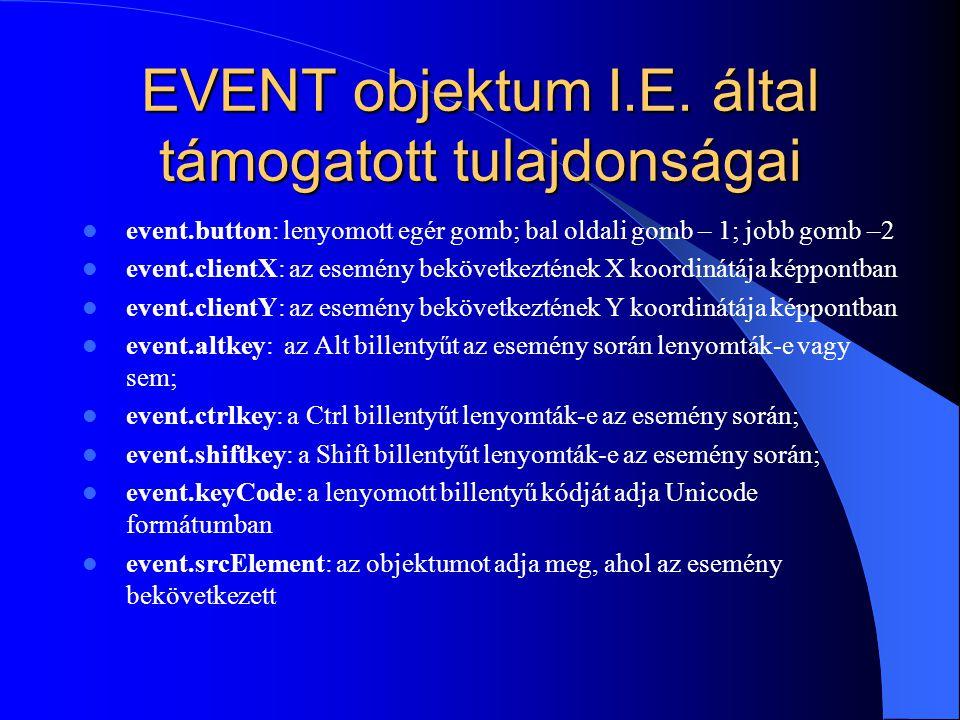 EVENT objektum I.E. által támogatott tulajdonságai