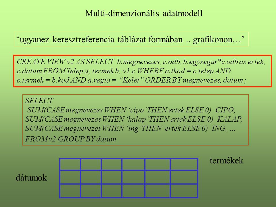 Multi-dimenzionális adatmodell