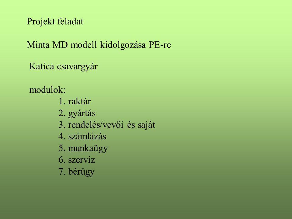 Projekt feladat Minta MD modell kidolgozása PE-re. Katica csavargyár. modulok: 1. raktár. 2. gyártás.