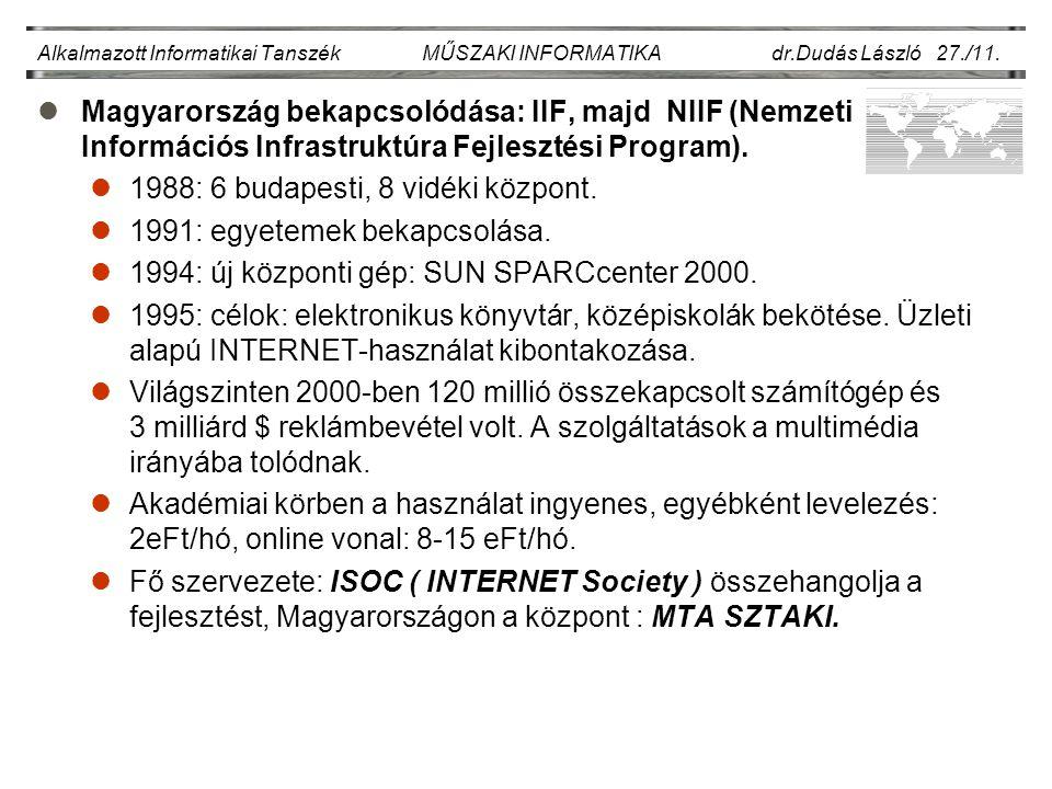 1988: 6 budapesti, 8 vidéki központ. 1991: egyetemek bekapcsolása.