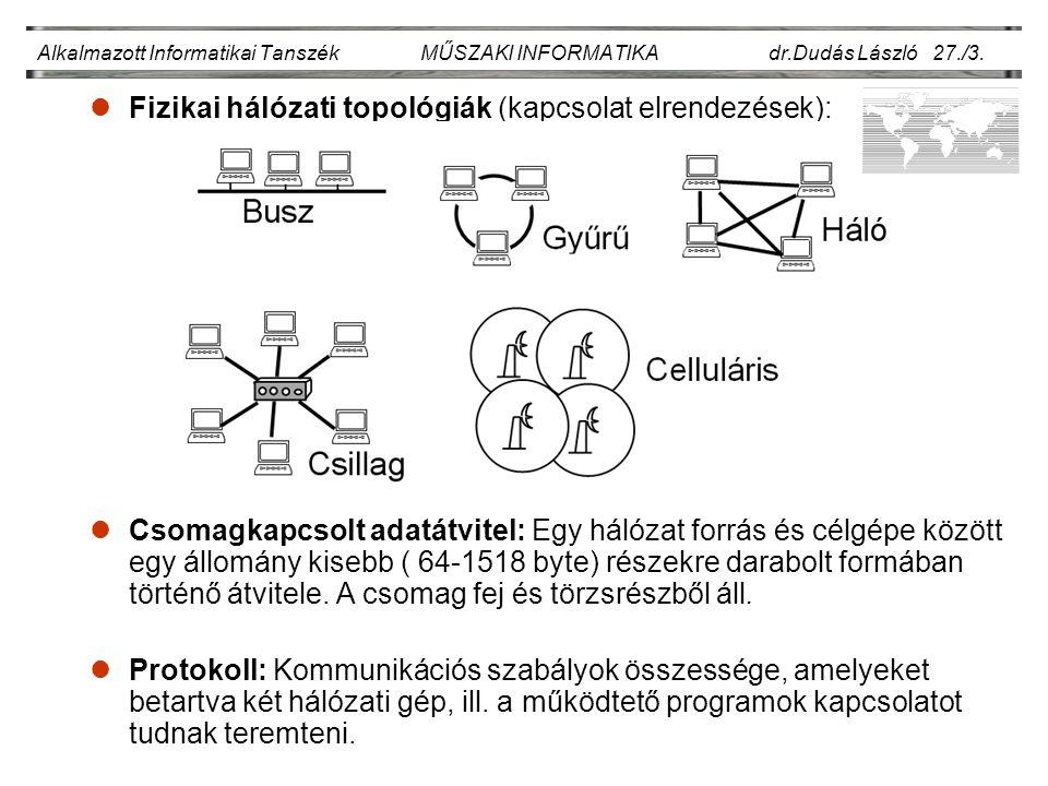 Fizikai hálózati topológiák (kapcsolat elrendezések):