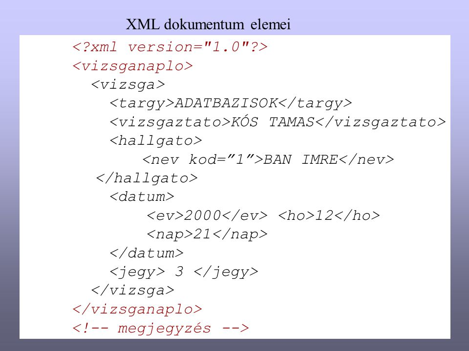 XML dokumentum elemei < xml version= 1.0 > <vizsganaplo> <vizsga> <targy>ADATBAZISOK</targy> <vizsgaztato>KÓS TAMAS</vizsgaztato>