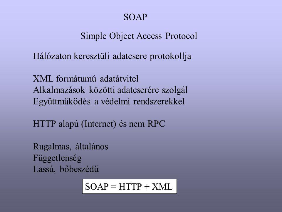 SOAP Simple Object Access Protocol. Hálózaton keresztüli adatcsere protokollja. XML formátumú adatátvitel.