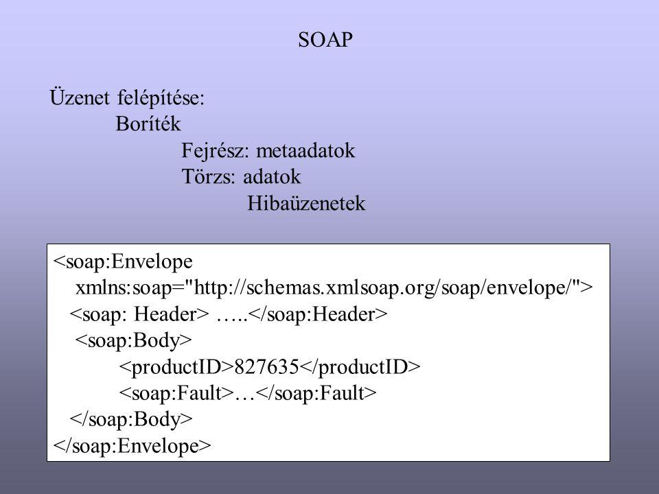 SOAP Üzenet felépítése: Boríték. Fejrész: metaadatok. Törzs: adatok. Hibaüzenetek. <soap:Envelope.
