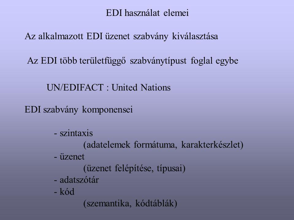 EDI használat elemei Az alkalmazott EDI üzenet szabvány kiválasztása. Az EDI több területfüggő szabványtípust foglal egybe.
