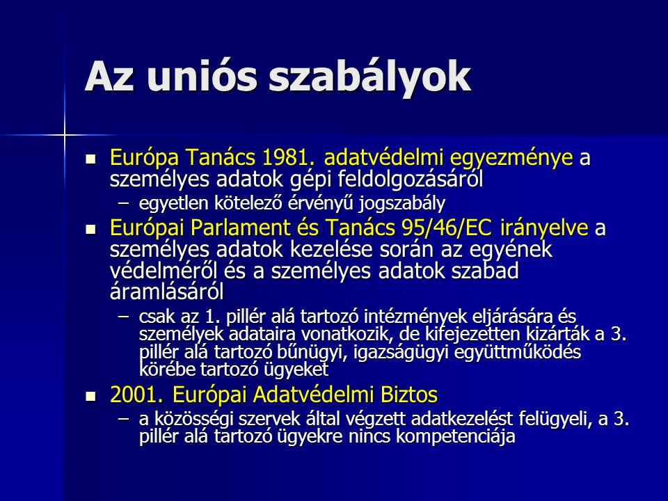 Az uniós szabályok Európa Tanács 1981. adatvédelmi egyezménye a személyes adatok gépi feldolgozásáról.
