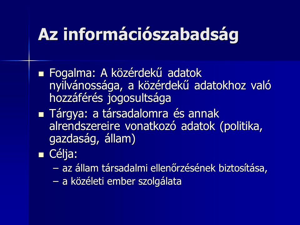 Az információszabadság