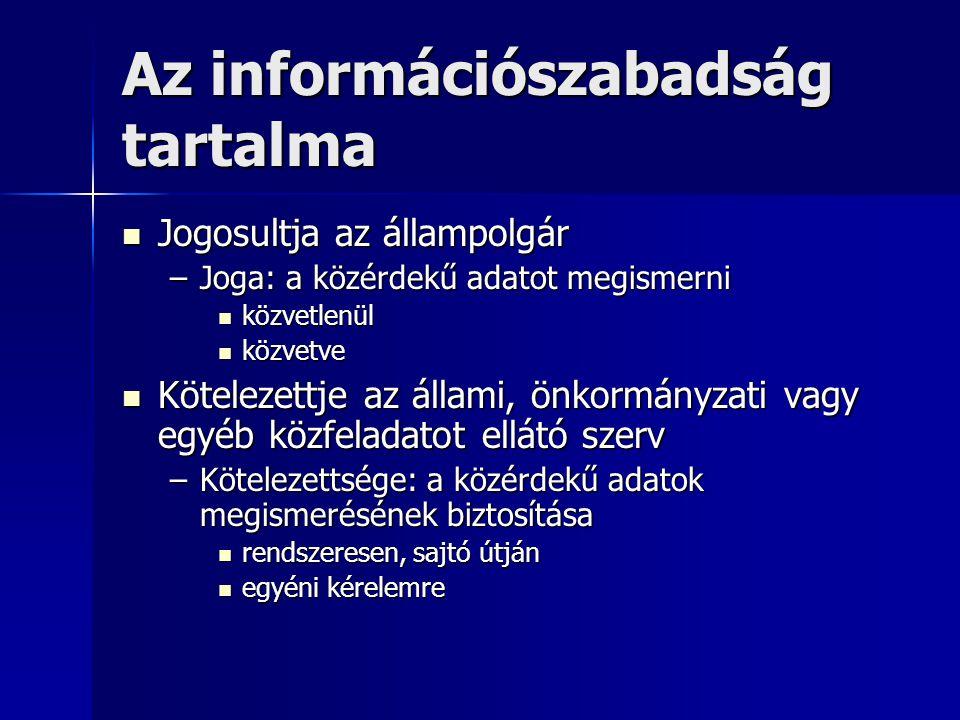 Az információszabadság tartalma