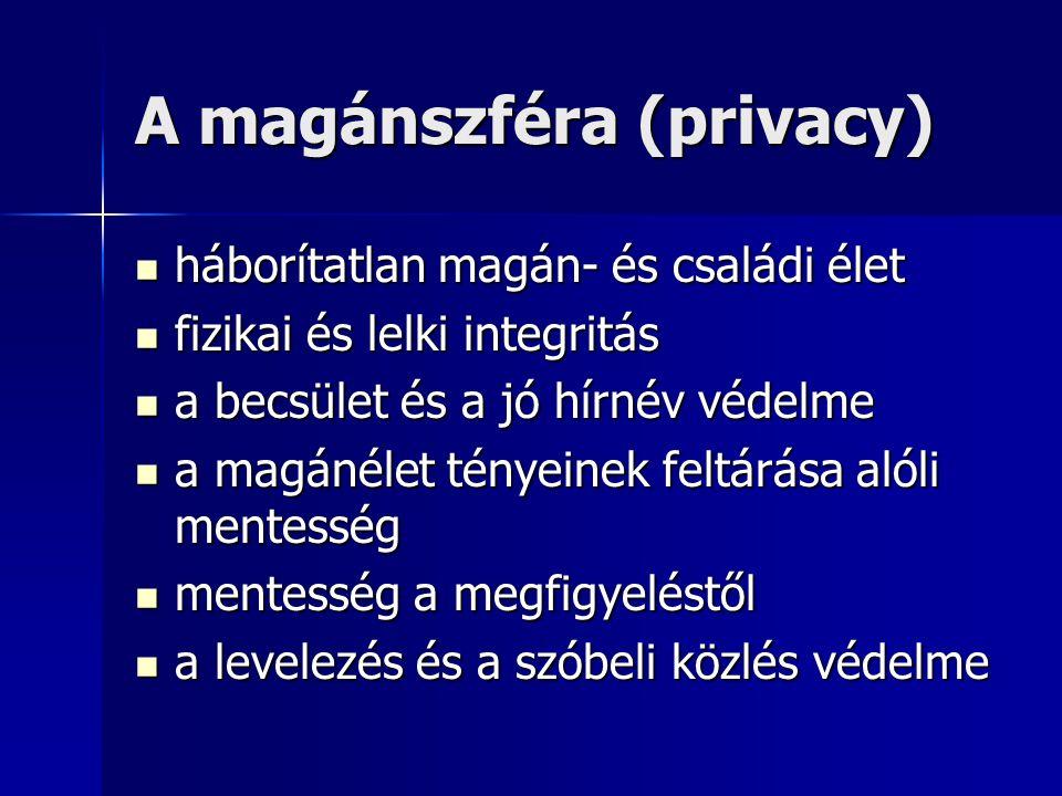 A magánszféra (privacy)