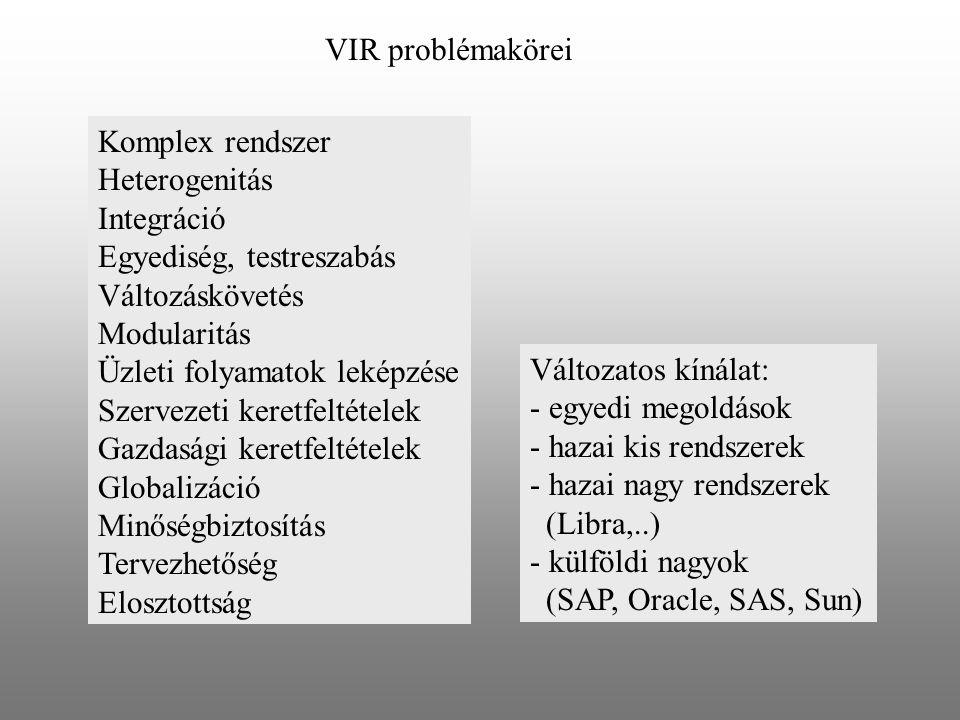 VIR problémakörei Komplex rendszer. Heterogenitás. Integráció. Egyediség, testreszabás. Változáskövetés.