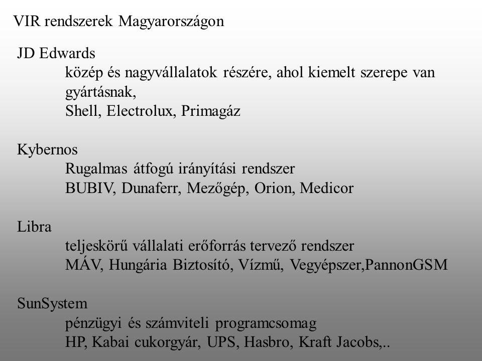 VIR rendszerek Magyarországon