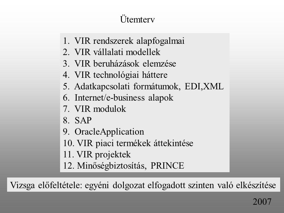 Ütemterv 1. VIR rendszerek alapfogalmai. 2. VIR vállalati modellek. 3. VIR beruházások elemzése.