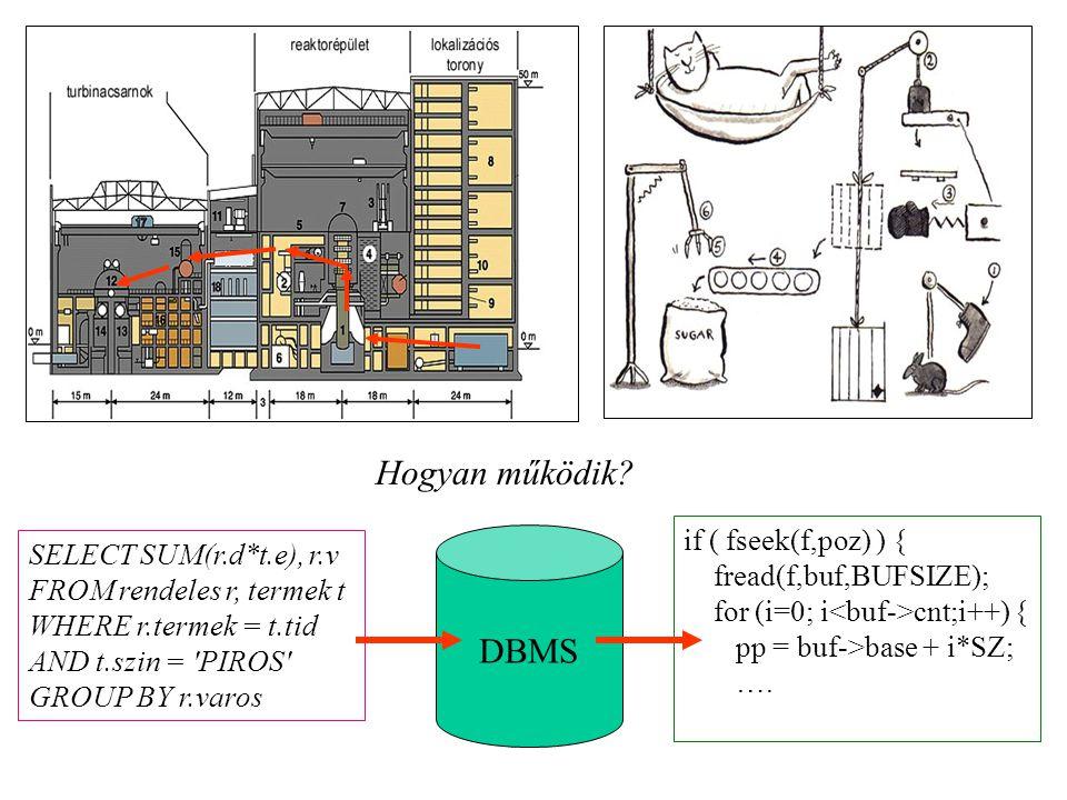 Hogyan működik DBMS if ( fseek(f,poz) ) { SELECT SUM(r.d*t.e), r.v