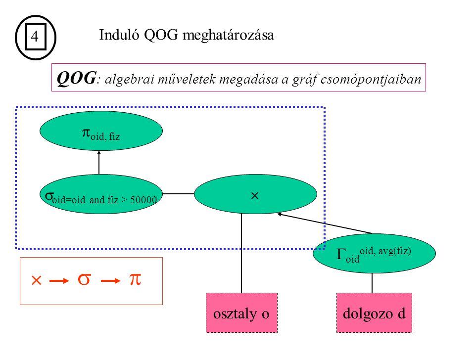    QOG: algebrai műveletek megadása a gráf csomópontjaiban 4