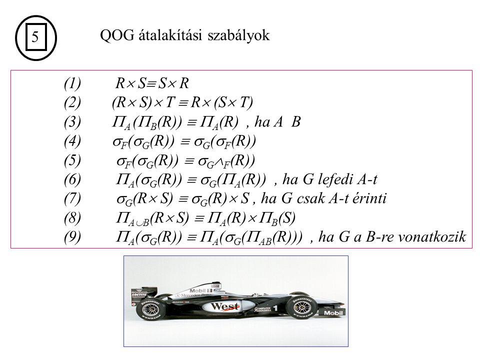 5 QOG átalakítási szabályok. (1) R S S R. (2) (R S) T  R (S T) (3) A (B(R))  A(R) , ha A B.