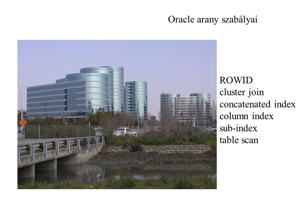 Oracle arany szabályai