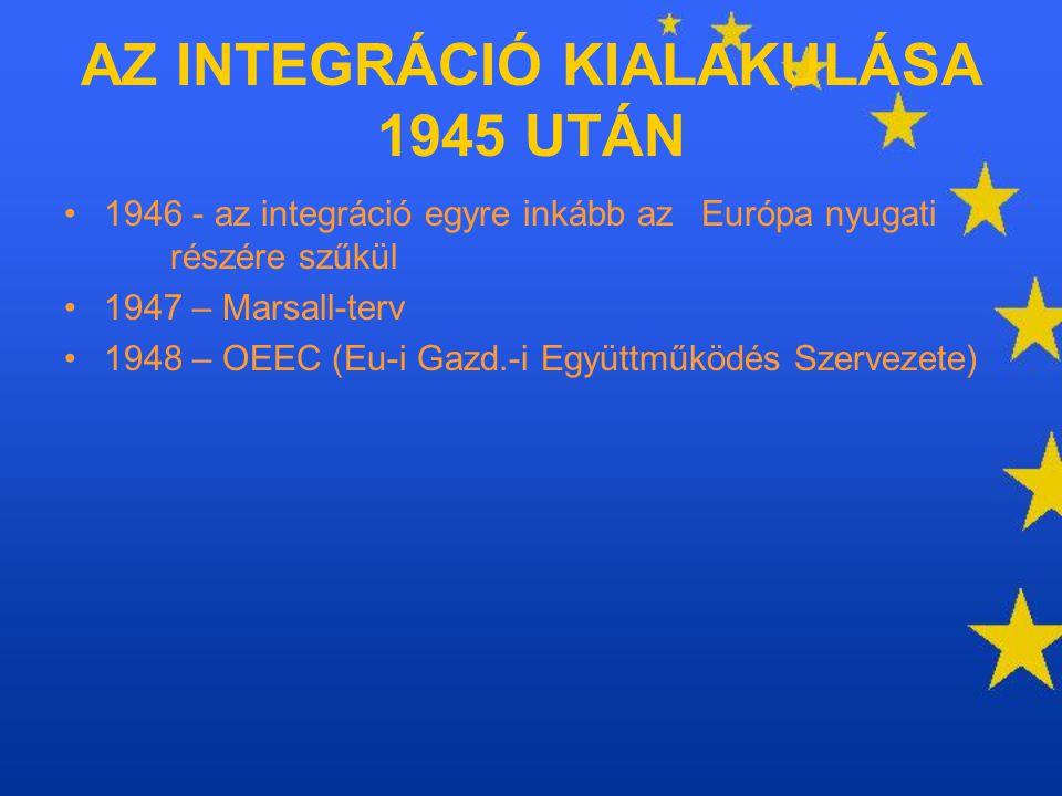 AZ INTEGRÁCIÓ KIALAKULÁSA 1945 UTÁN