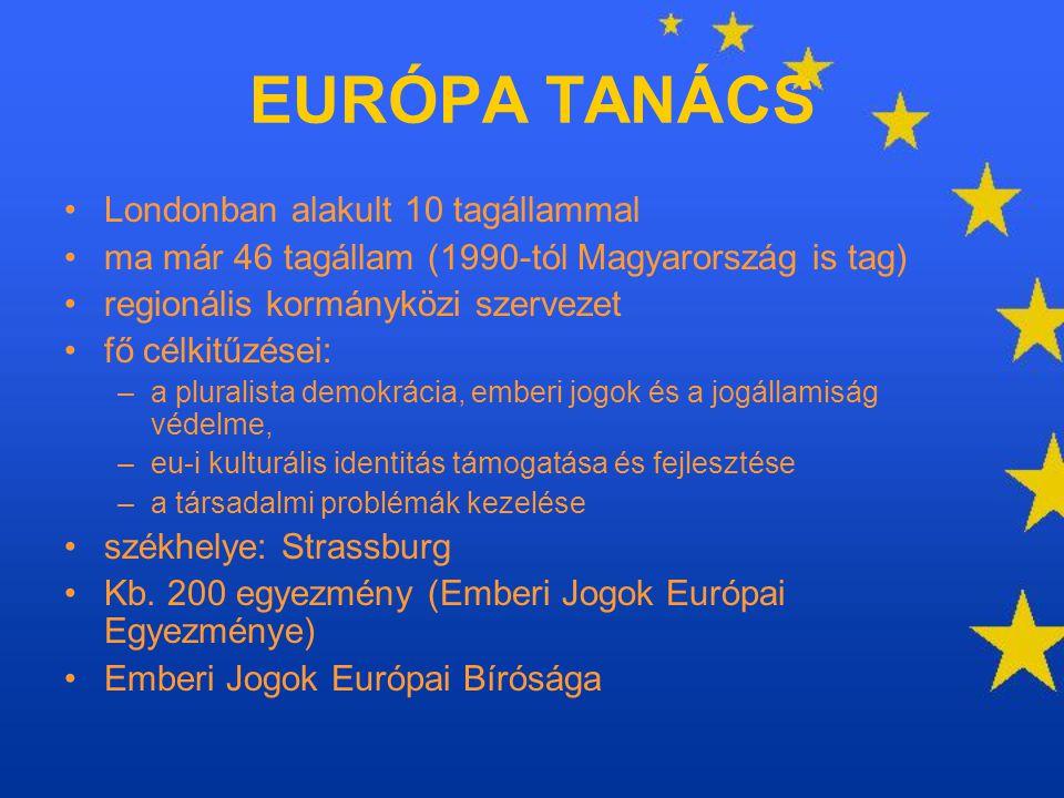 EURÓPA TANÁCS Londonban alakult 10 tagállammal