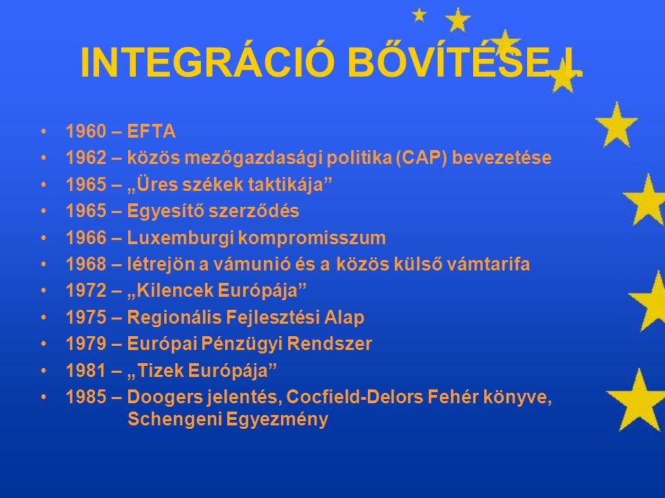 INTEGRÁCIÓ BŐVÍTÉSE I. 1960 – EFTA
