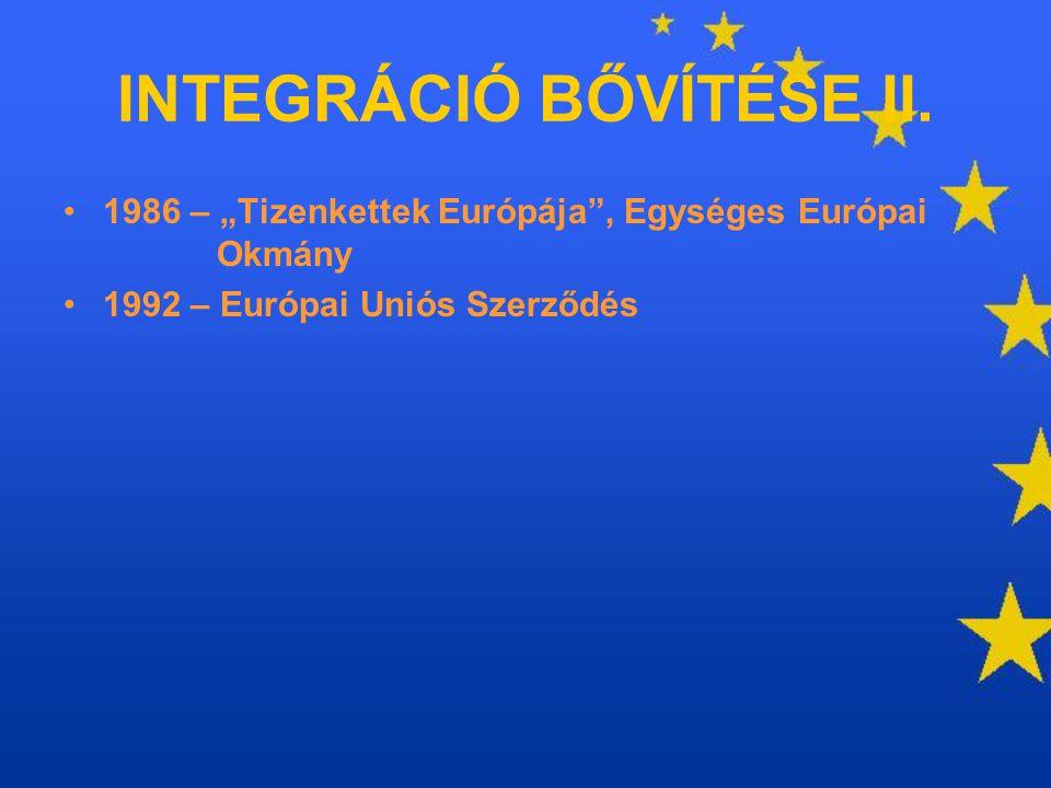 INTEGRÁCIÓ BŐVÍTÉSE II.