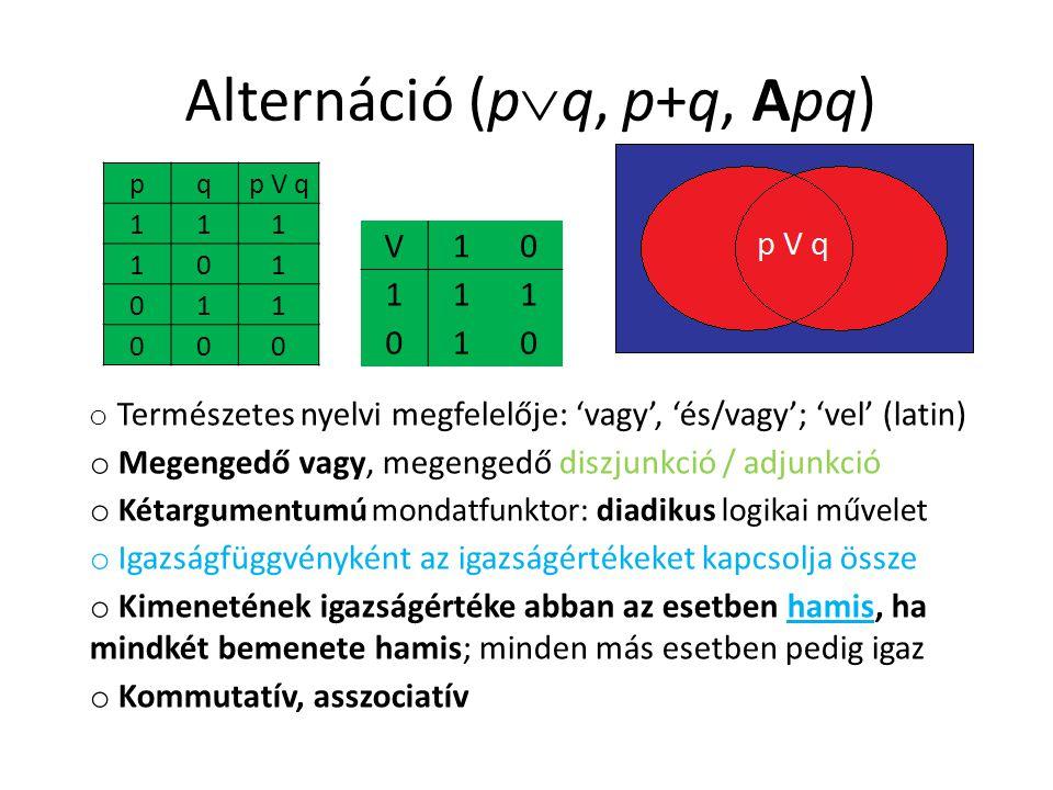 Alternáció (pq, p+q, Apq)