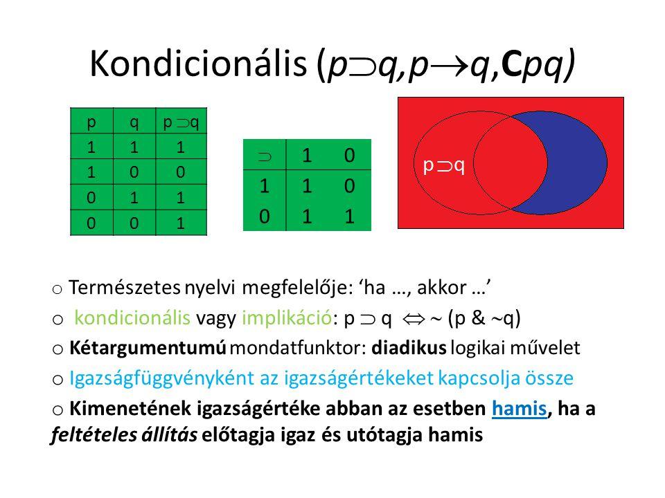 Kondicionális (pq,pq,Cpq)