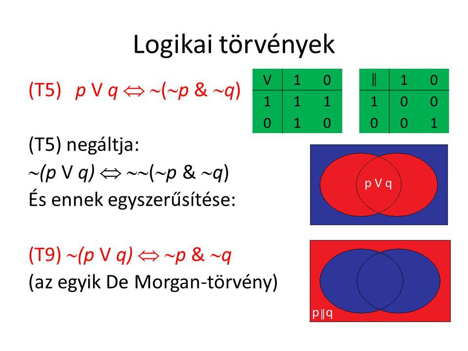 Logikai törvények V. 1. ║ 1.
