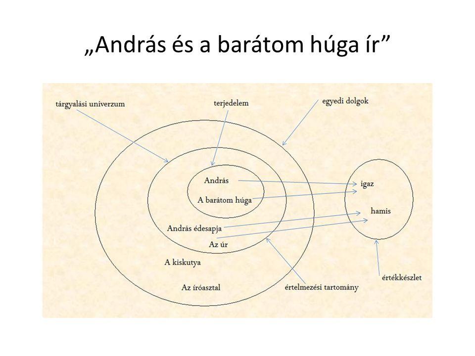 """""""András és a barátom húga ír"""