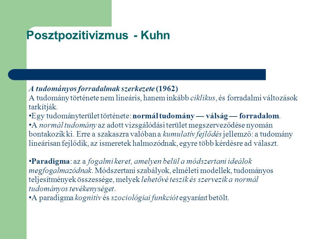 Posztpozitivizmus - Kuhn