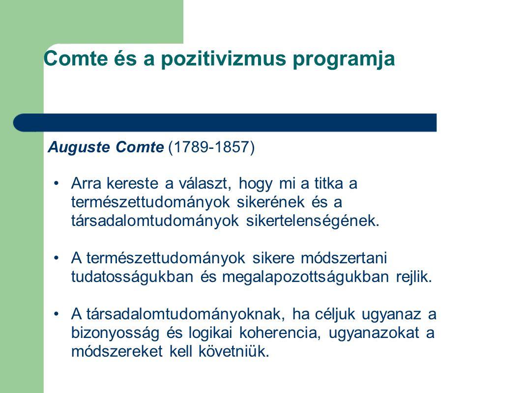 Comte és a pozitivizmus programja