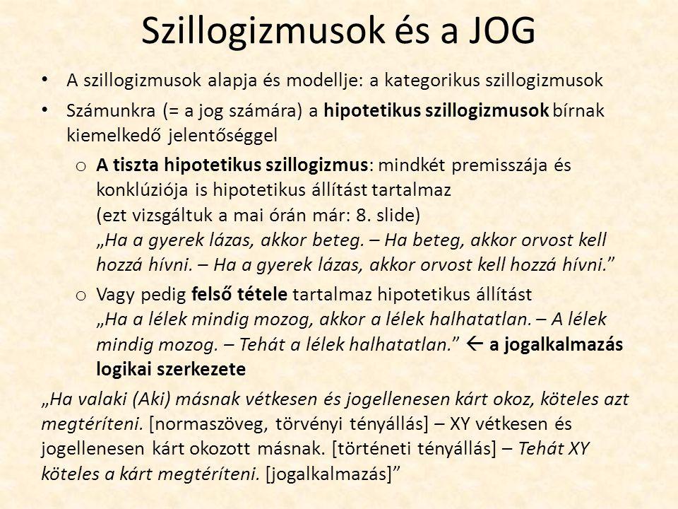 Szillogizmusok és a JOG