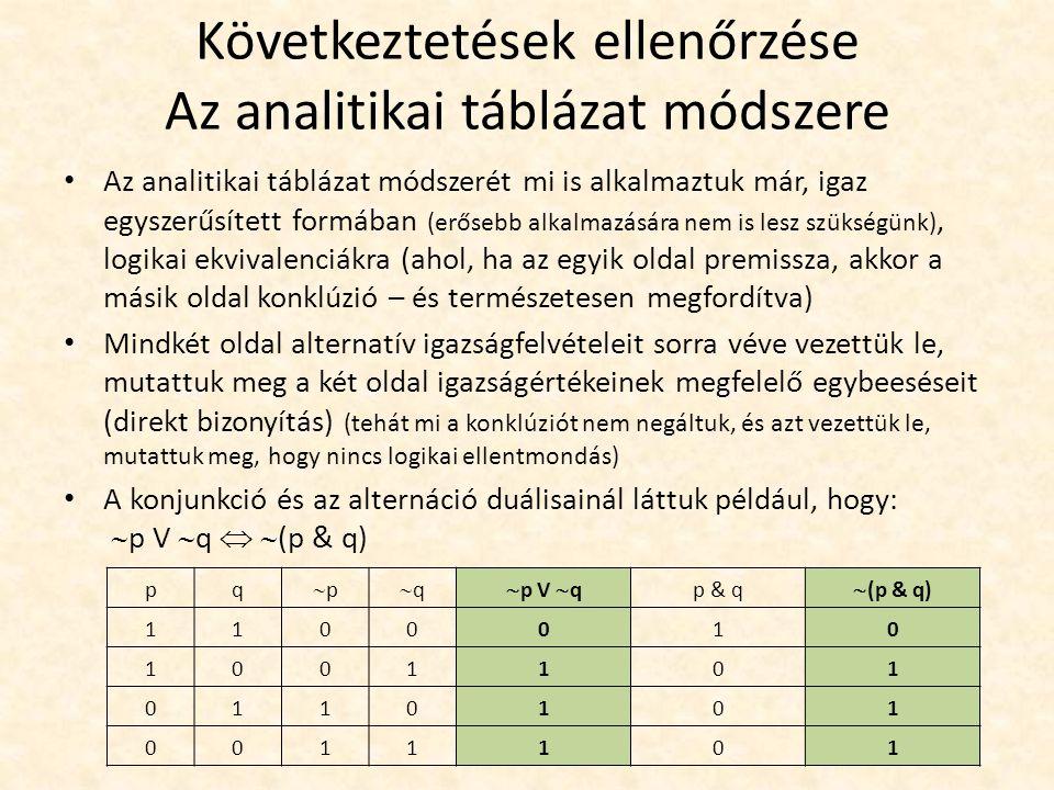 Következtetések ellenőrzése Az analitikai táblázat módszere