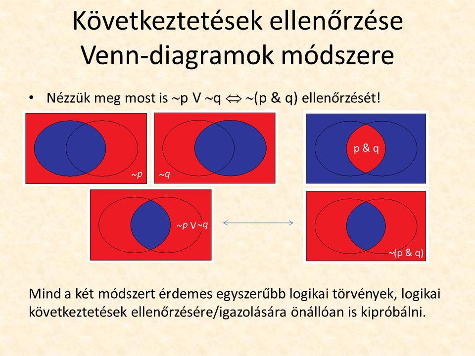Következtetések ellenőrzése Venn-diagramok módszere