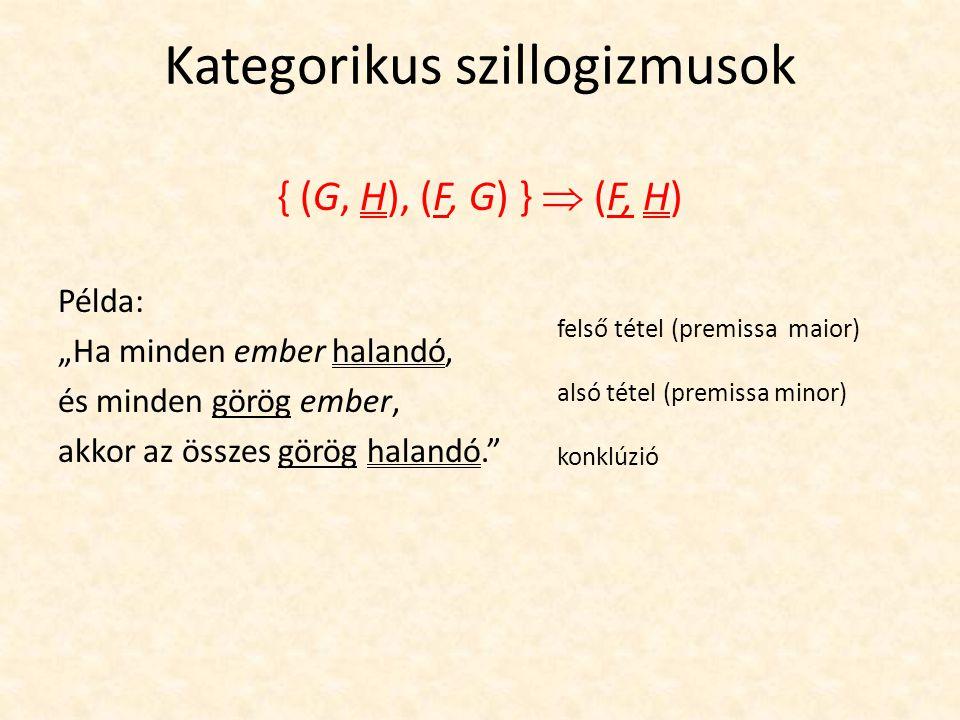 Kategorikus szillogizmusok