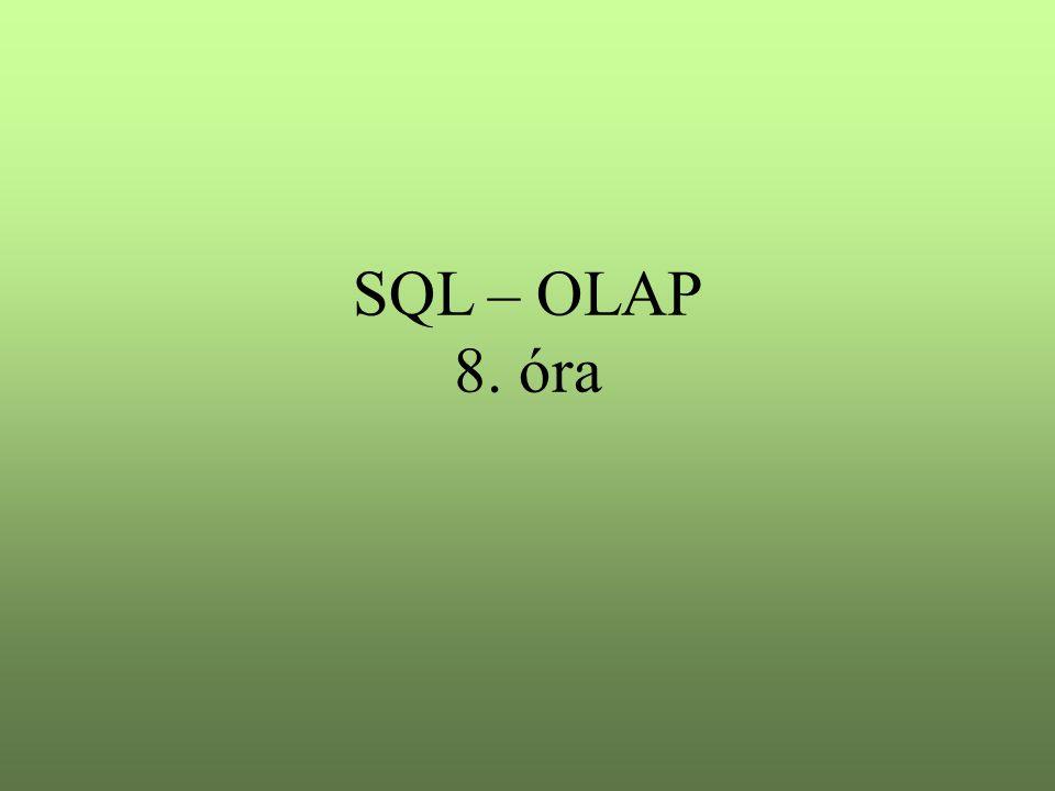 SQL – OLAP 8. óra