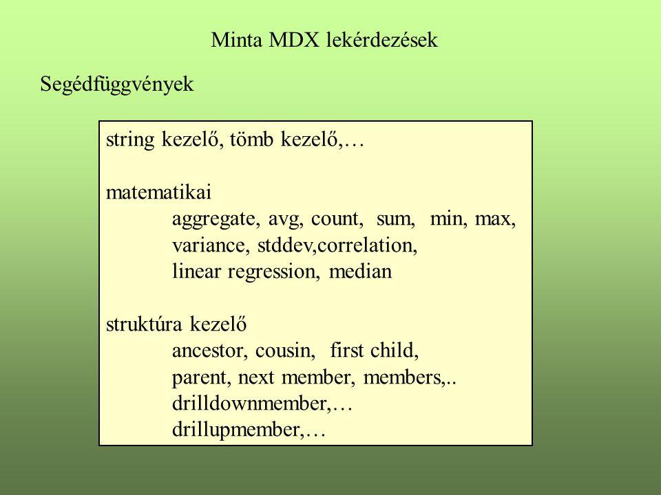 Minta MDX lekérdezések