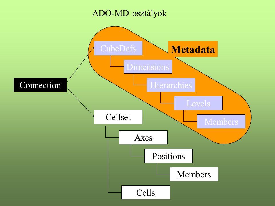 Metadata ADO-MD osztályok CubeDefs Dimensions Hierarchies Levels